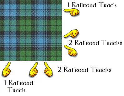 How To Tell Clan Campbell Tartan Kids Page 2